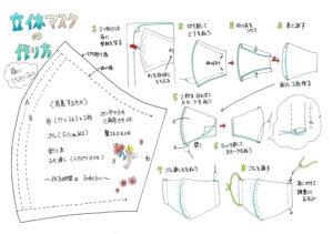 マスク 作り方 大きめ 【型紙不要】西村大臣風!箱型マスク(ボックスマスク)の作り方〔男性・女性・子どもサイズ〕